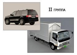 II группа - защита для средних аккумуляторов (джипы и малотонажные грузовики)